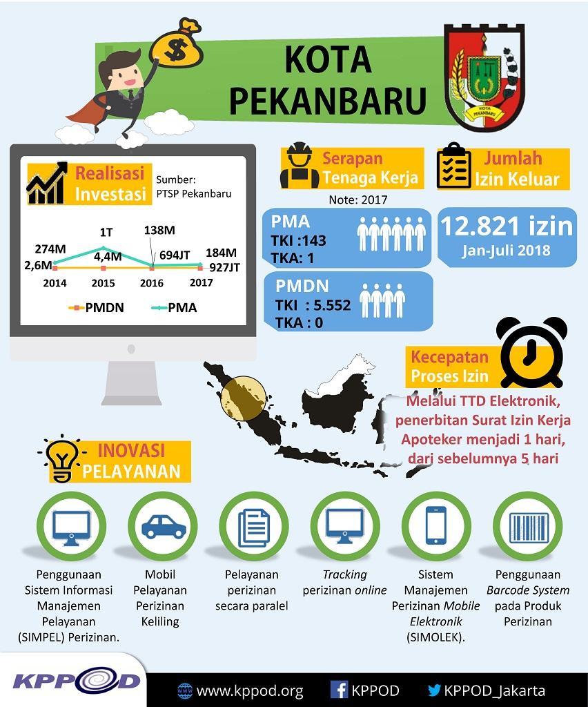 Cover Infografis